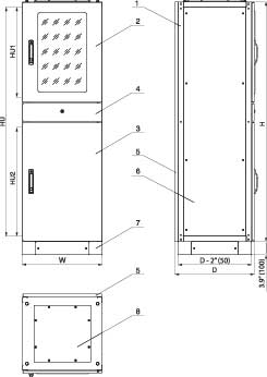 CC Co-Location cabinets