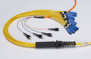 Multimode Cable Multimode Cables Multimode Fiber Optic
