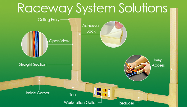 Miraculous Icc Raceway Icc Raceway Systems Cable Tray Systems Snaketray Wiring Digital Resources Remcakbiperorg